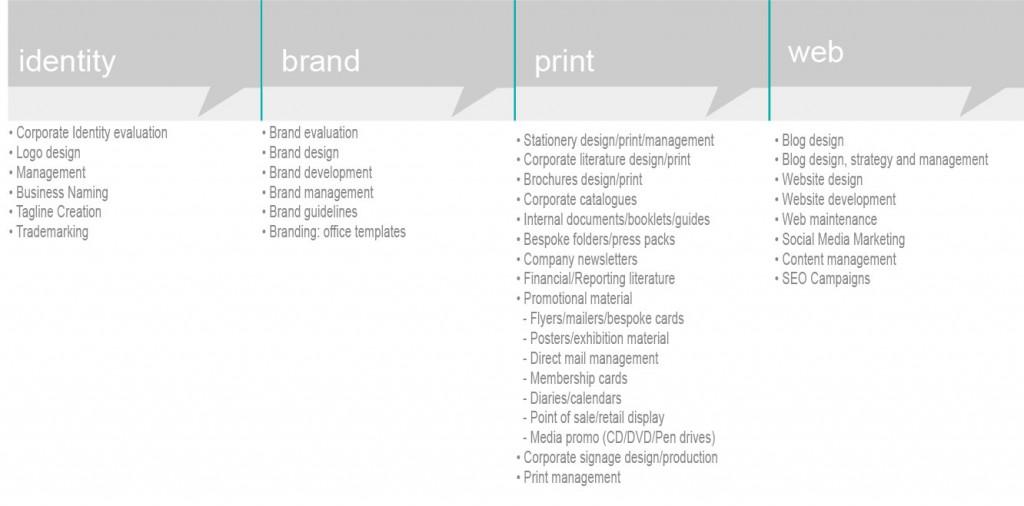 Branding and design service